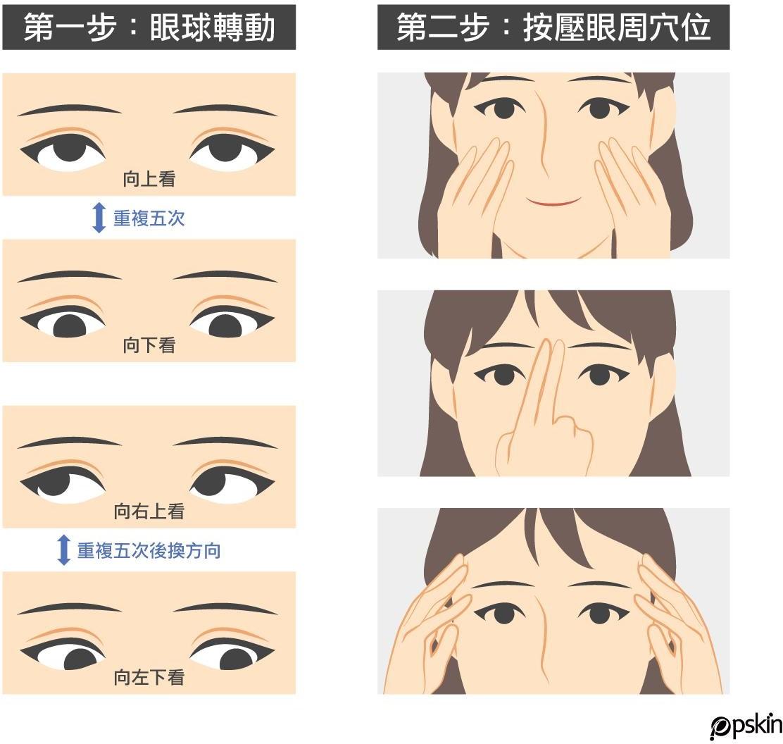 眼部瑜伽按摩:可以舒緩眼周,但無法阻擋細紋淚溝黑眼圈